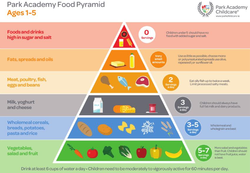 Type  Diabetes Food List India